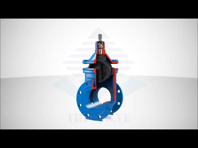 Cấu tạo – hoạt động của van cổng | Van cửa (gate valve)