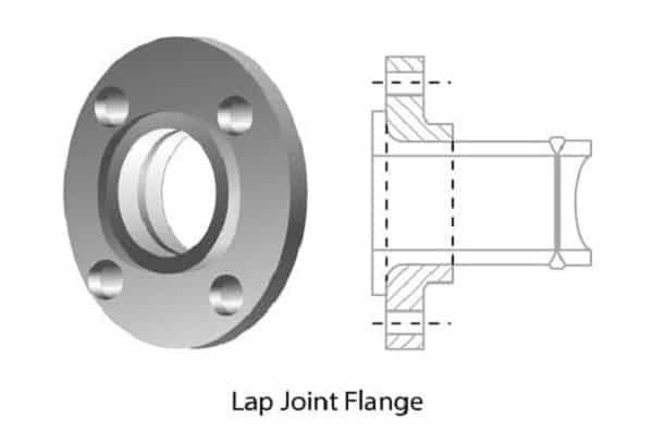 Mặt bích lồng - Lap Joint Flange