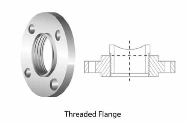 Mặt bích ren - Threaded Flange